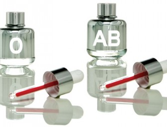 Blood Group Perfumes…What's Next?