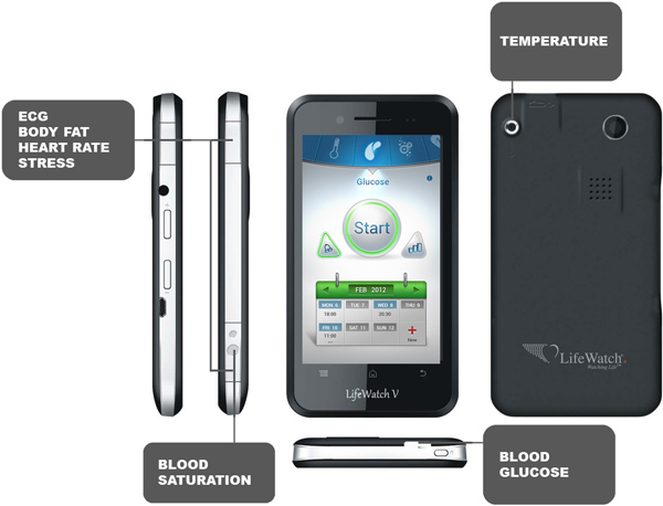 LifeWatch V Android Smartphone with medical sensors is your personal doctor