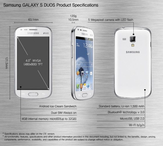 Samsung to launch Galaxy S Duos dual-SIM smartphone