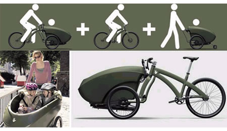 trioBike : A bicycle built for You!