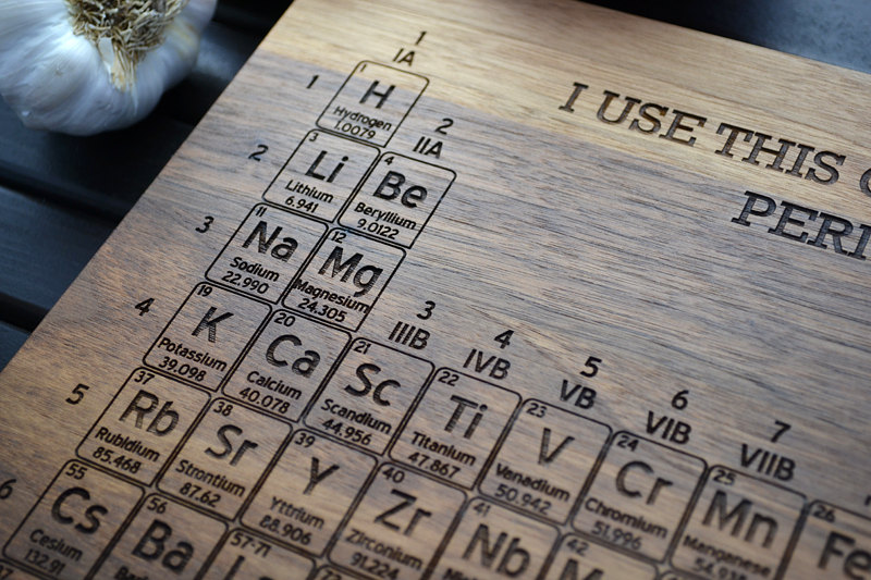 Periodic table engraved wooden cutting board for nerdy chefs gizmodiva - Periodic table chopping board ...