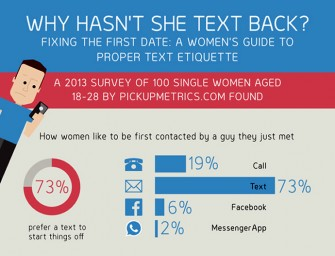 Why Hasn't She Text Back? – An interesting infographic