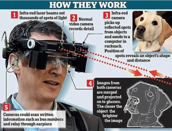 Scientists create Star Trek-like Smart Glasses which allow the blind to see